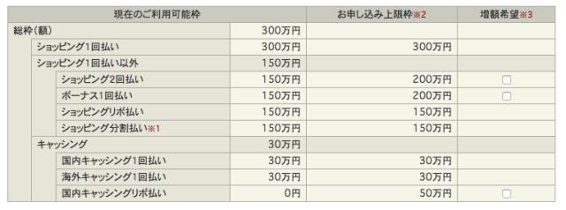 JCBゴールド利用限度額300万円画像