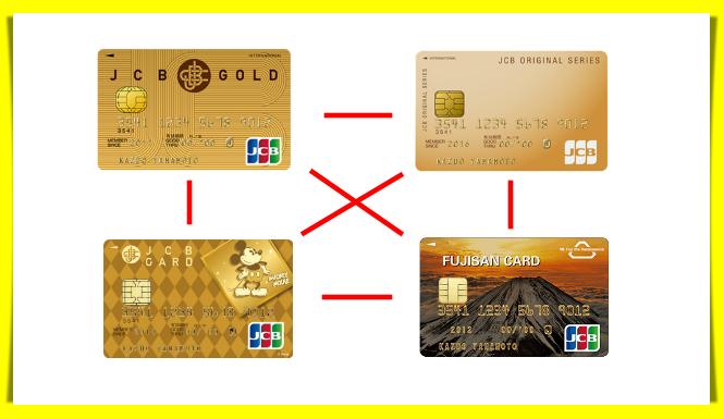 JCBゴールドカードの券面変更